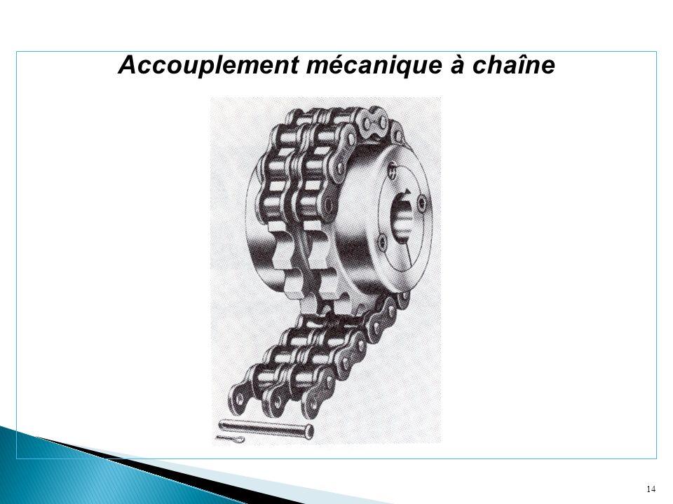 Accouplement mécanique à chaîne