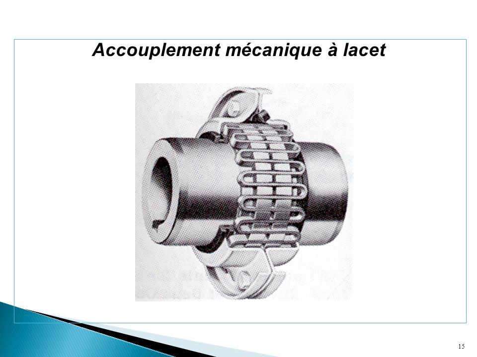 Accouplement mécanique à lacet