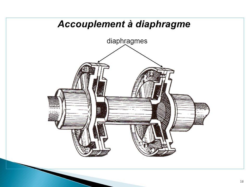 Accouplement à diaphragme