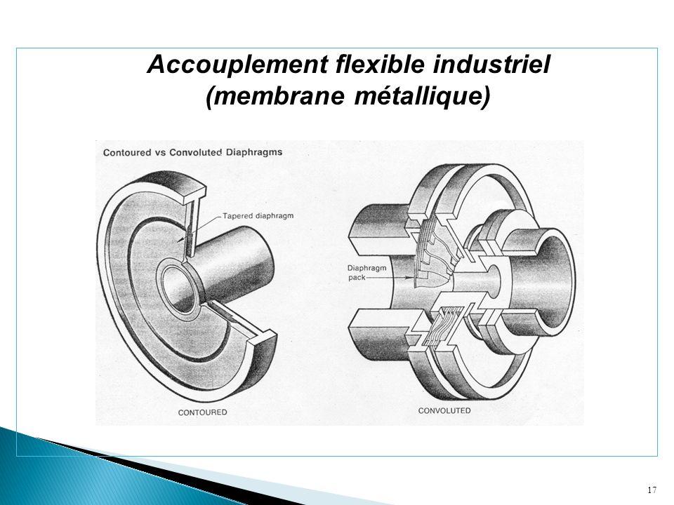 Accouplement flexible industriel (membrane métallique)