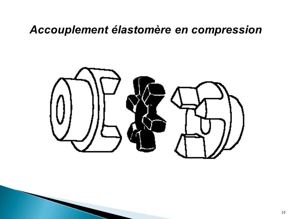 Accouplement élastomère en compression