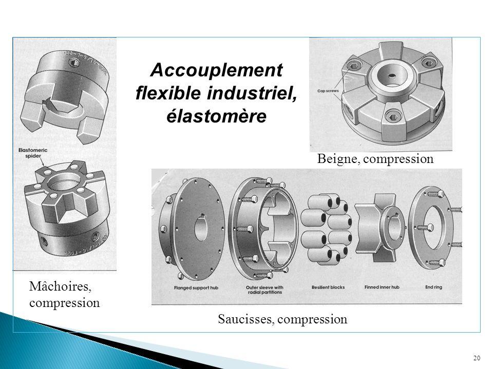 Accouplement flexible industriel, élastomère