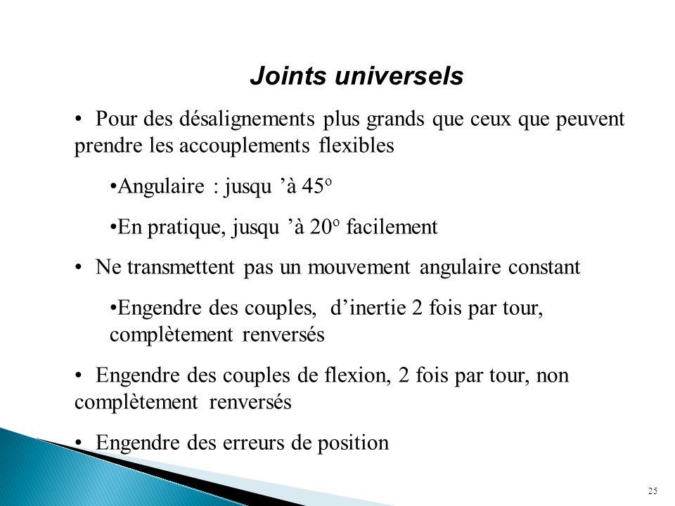 Joints universels Pour des désalignements plus grands que ceux que peuvent prendre les accouplements flexibles.