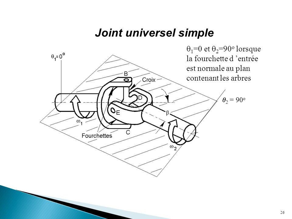 Joint universel simple