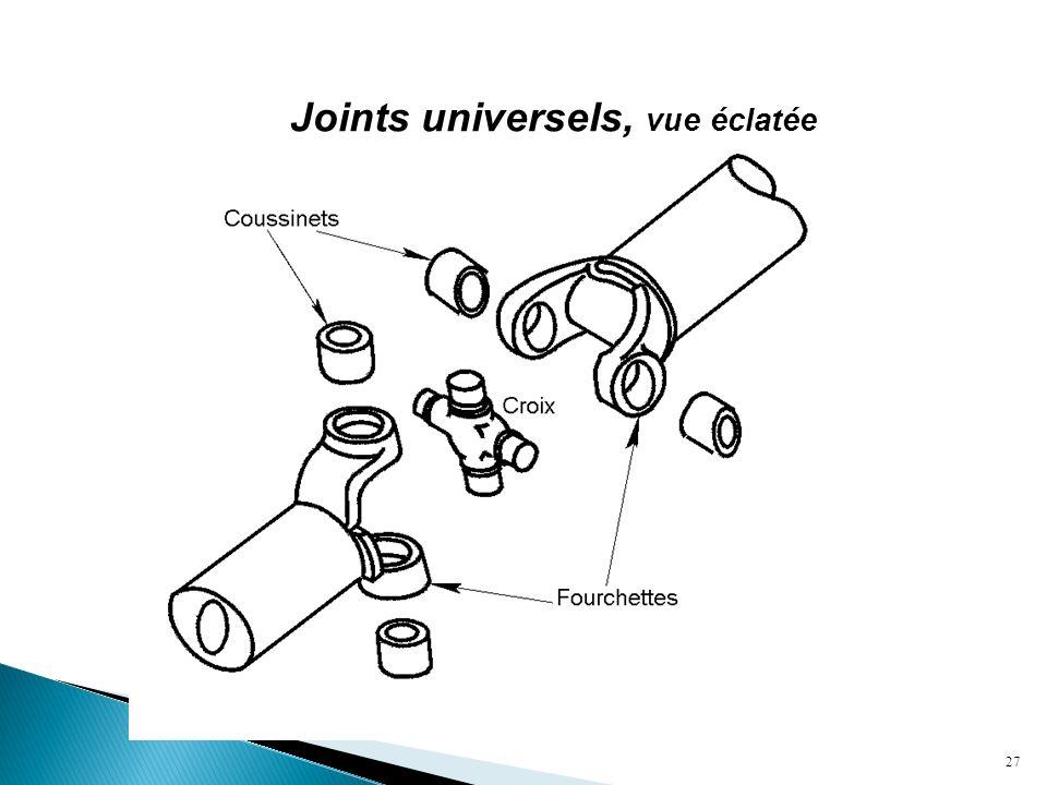 Joints universels, vue éclatée