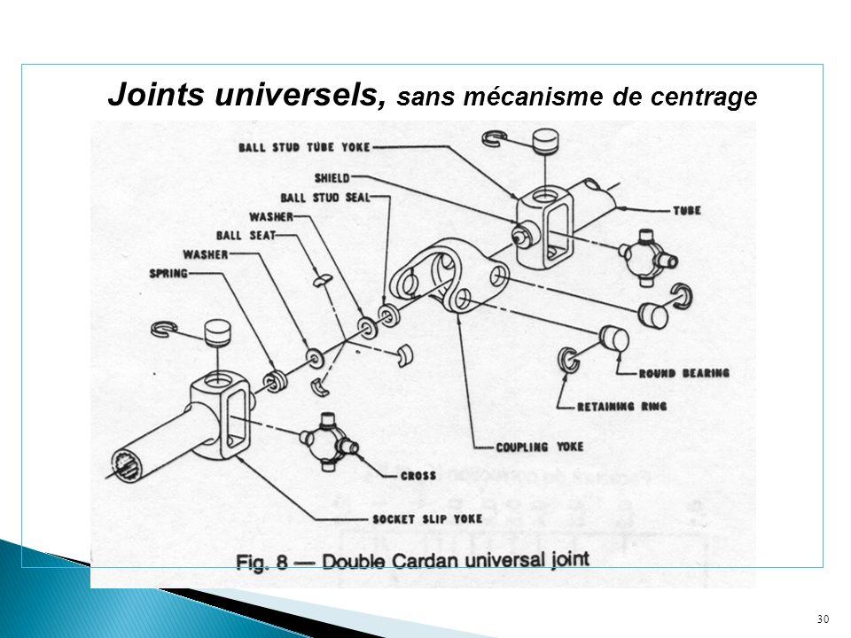 Joints universels, sans mécanisme de centrage