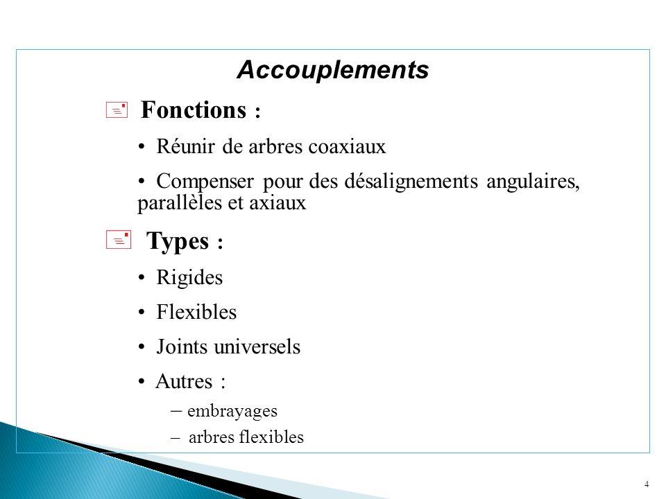 Accouplements Types : Fonctions : Réunir de arbres coaxiaux