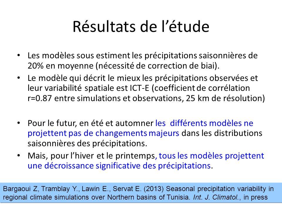 Résultats de l'étudeLes modèles sous estiment les précipitations saisonnières de 20% en moyenne (nécessité de correction de biai).
