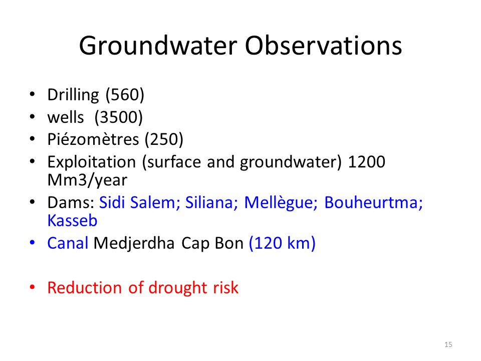 Groundwater Observations