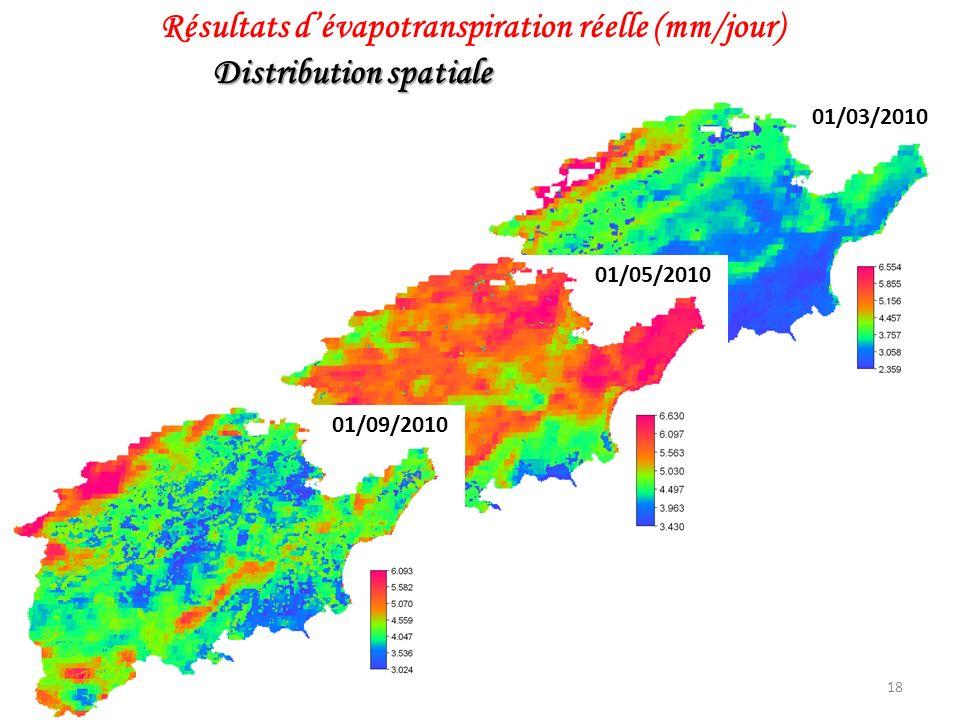 Résultats d'évapotranspiration réelle (mm/jour) Distribution spatiale