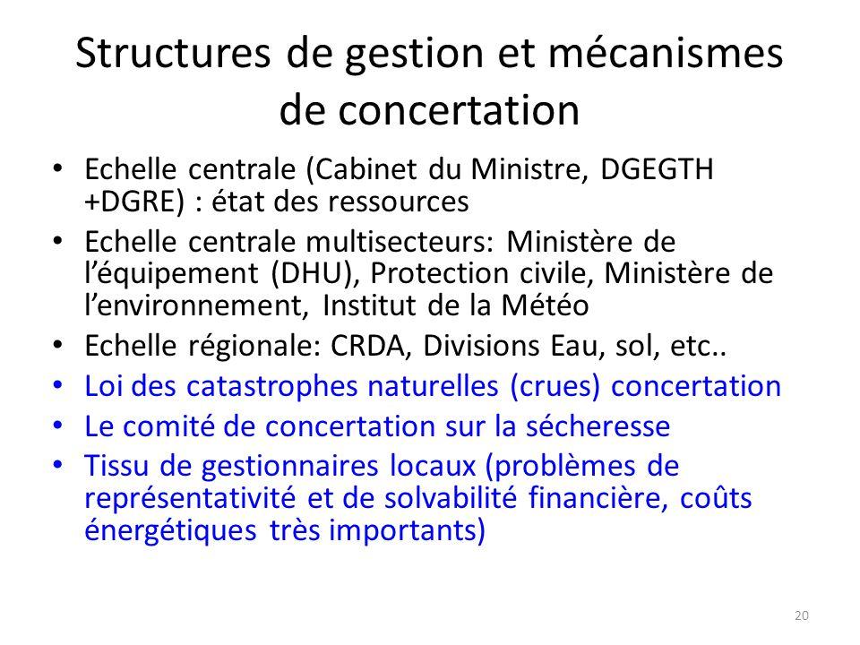 Structures de gestion et mécanismes de concertation