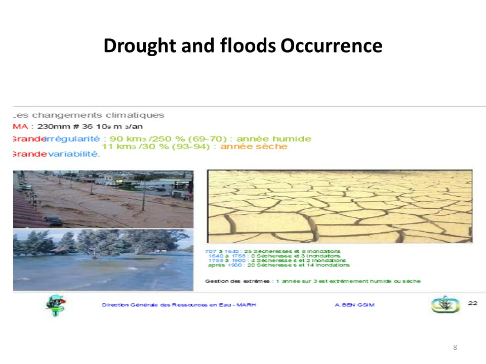 Drought and floods Occurrence