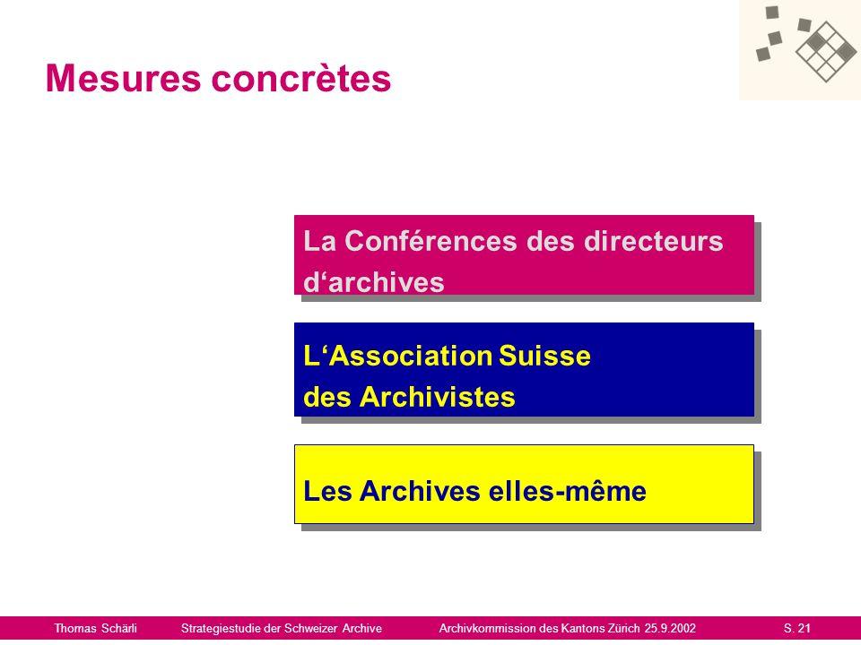 Mesures concrètes La Conférences des directeurs d'archives
