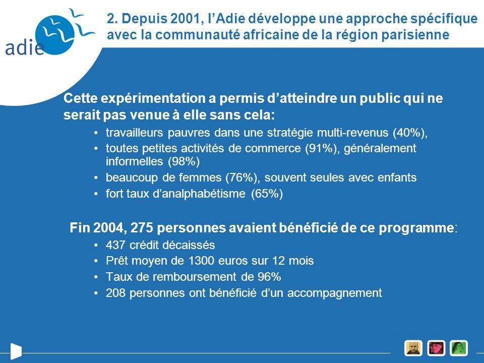 Fin 2004, 275 personnes avaient bénéficié de ce programme: