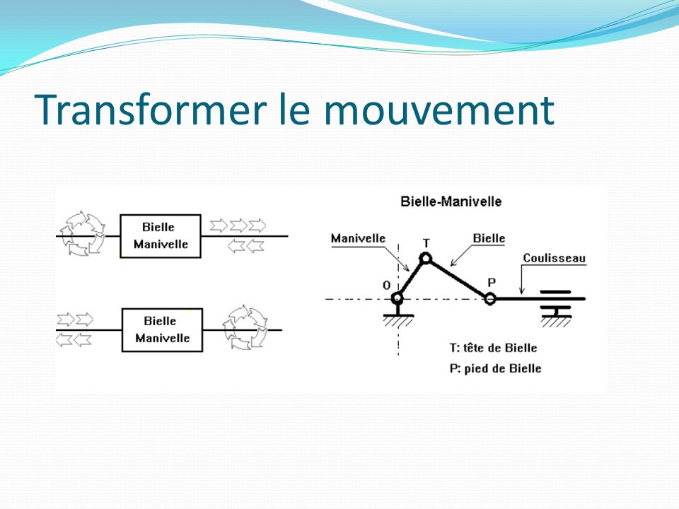 Transformer le mouvement