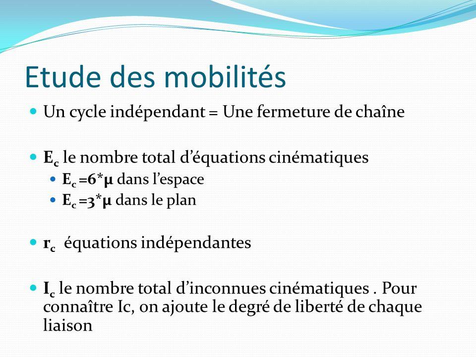 Etude des mobilités Un cycle indépendant = Une fermeture de chaîne