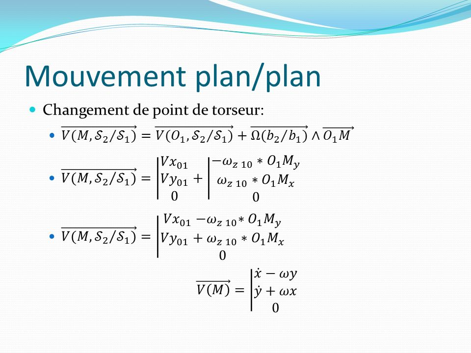 Mouvement plan/plan Changement de point de torseur: