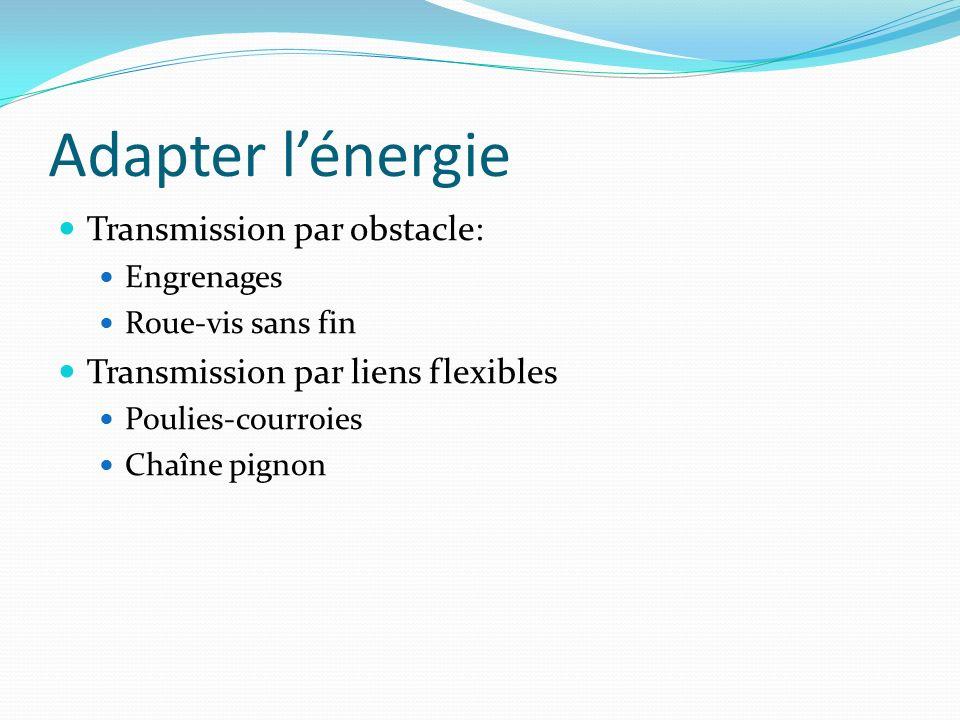 Adapter l'énergie Transmission par obstacle: