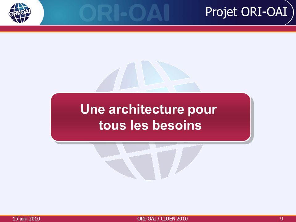 Une architecture pour tous les besoins