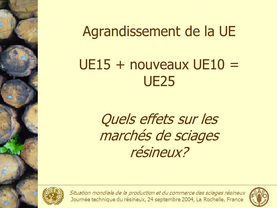 Agrandissement de la UE UE15 + nouveaux UE10 = UE25