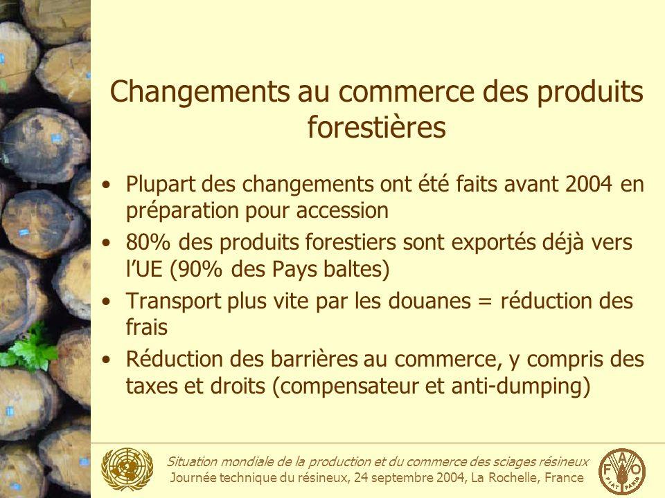 Changements au commerce des produits forestières