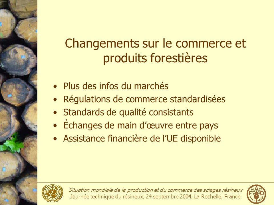 Changements sur le commerce et produits forestières
