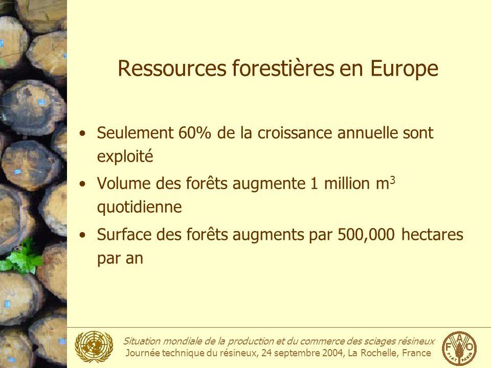 Ressources forestières en Europe