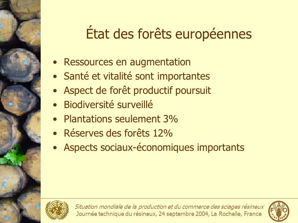 État des forêts européennes