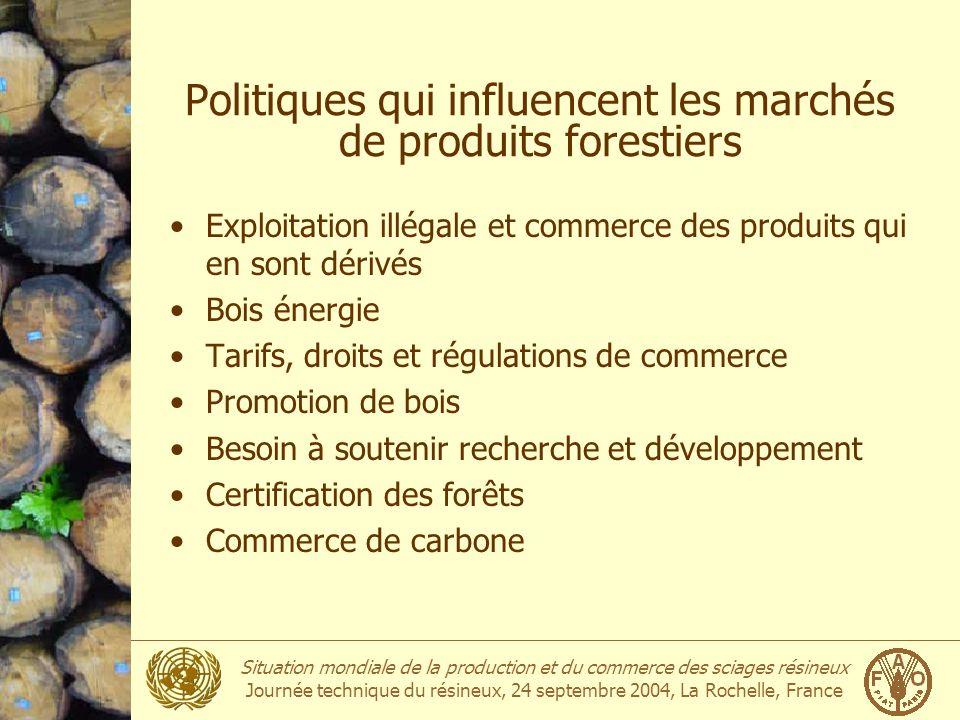 Politiques qui influencent les marchés de produits forestiers
