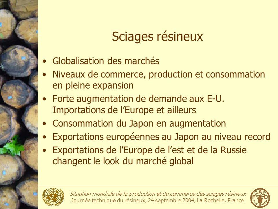 Sciages résineux Globalisation des marchés
