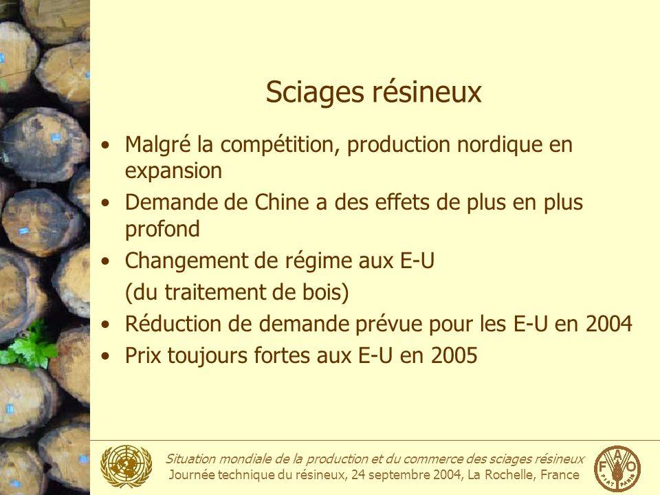 Sciages résineuxMalgré la compétition, production nordique en expansion. Demande de Chine a des effets de plus en plus profond.