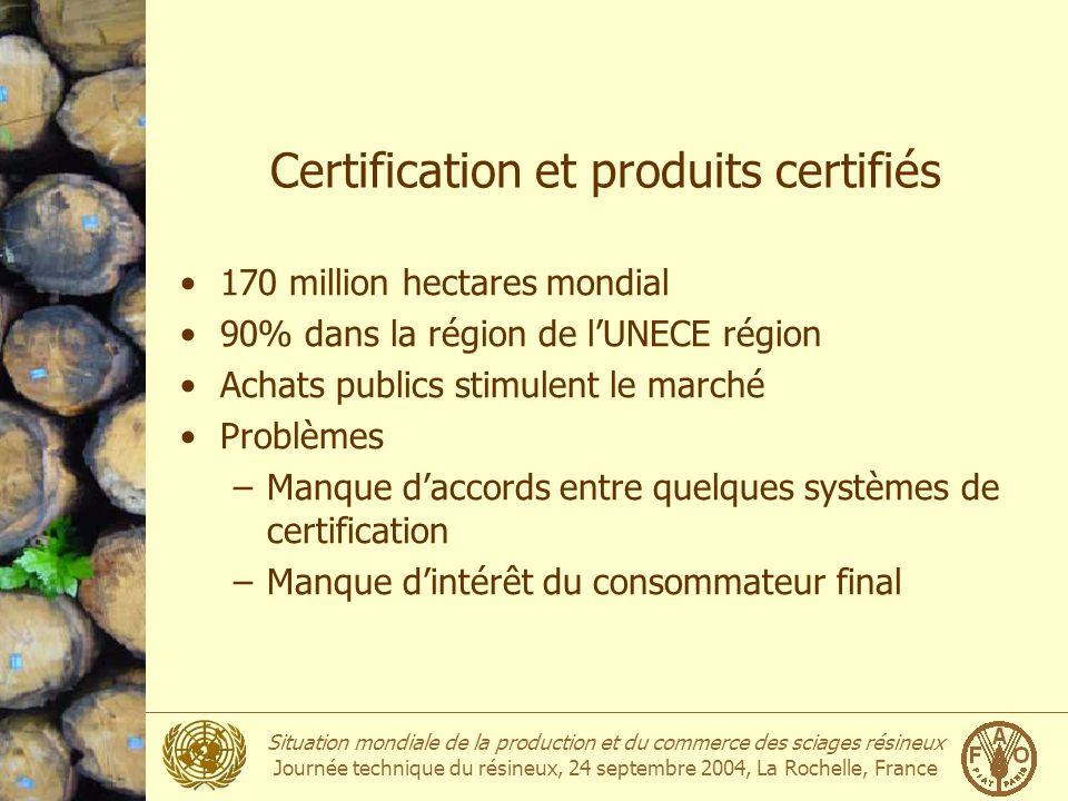 Certification et produits certifiés