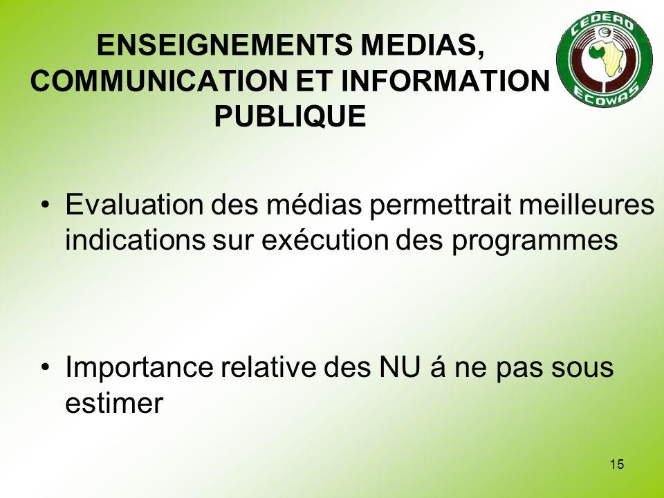 ENSEIGNEMENTS MEDIAS, COMMUNICATION ET INFORMATION PUBLIQUE