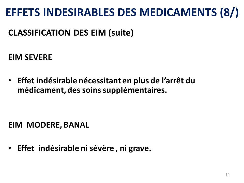 EFFETS INDESIRABLES DES MEDICAMENTS - ppt video online ...