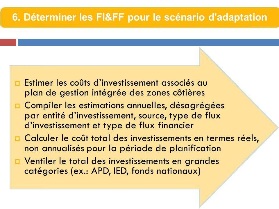 6. Déterminer les FI&FF pour le scénario d adaptation