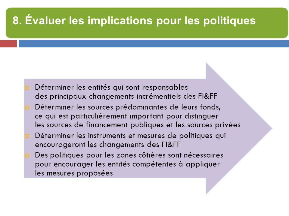 8. Évaluer les implications pour les politiques