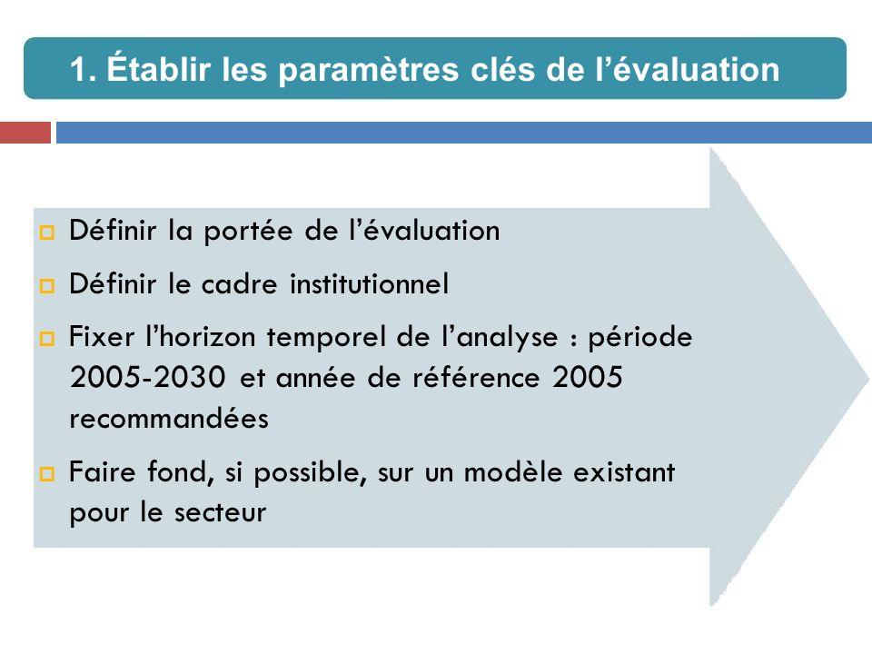 1. Établir les paramètres clés de l'évaluation