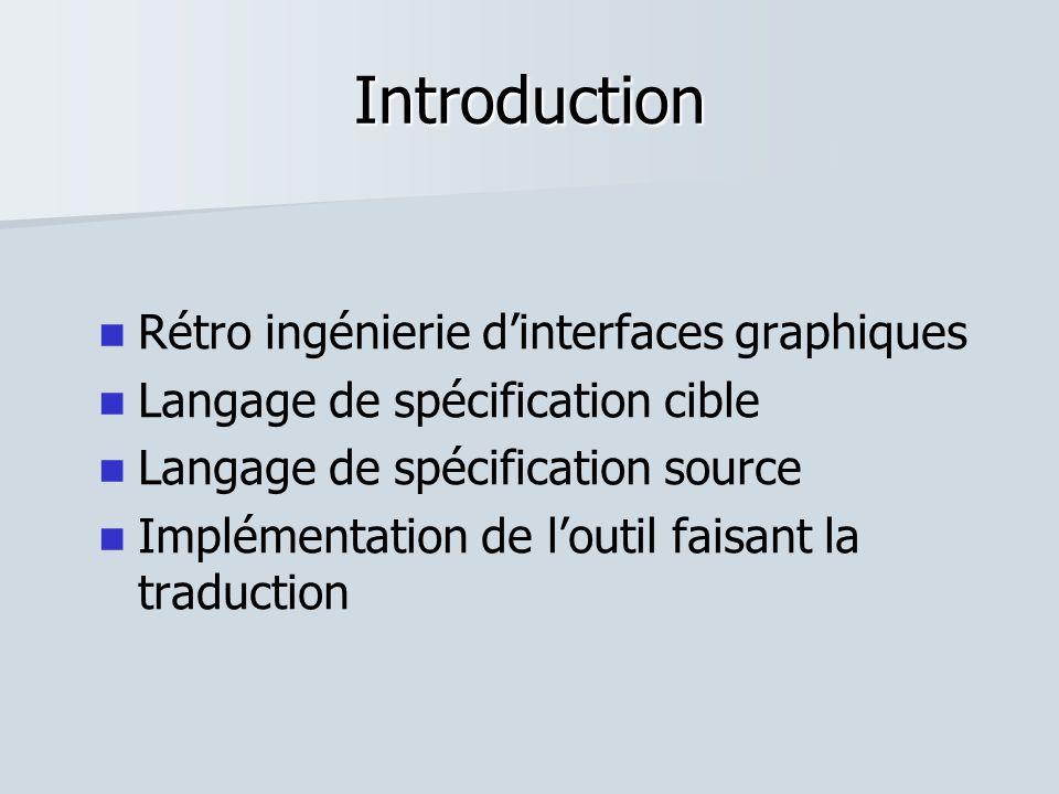 Introduction Rétro ingénierie d'interfaces graphiques