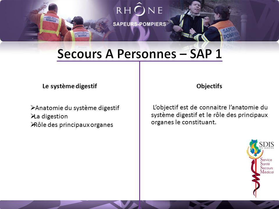 Secours A Personnes – SAP 1