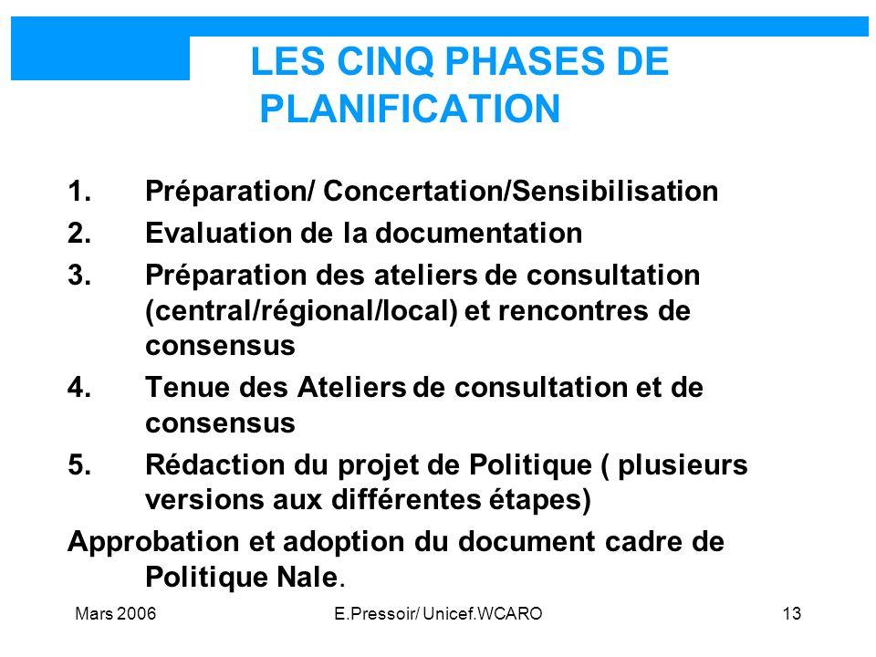 LES CINQ PHASES DE PLANIFICATION