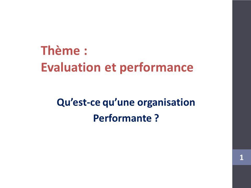 Qu'est-ce qu'une organisation Performante