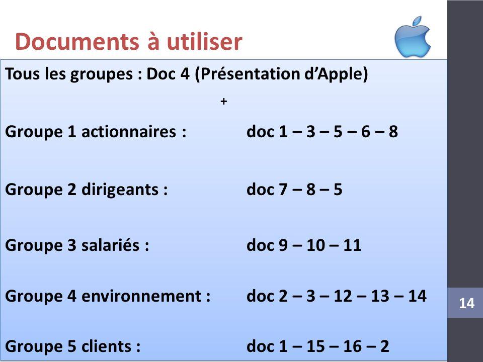 Documents à utiliser Tous les groupes : Doc 4 (Présentation d'Apple)