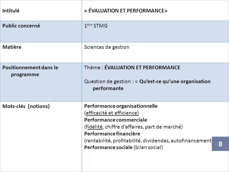 Intitulé « ÉVALUATION ET PERFORMANCE» Public concerné. 1ère STMG. Matière. Sciences de gestion.