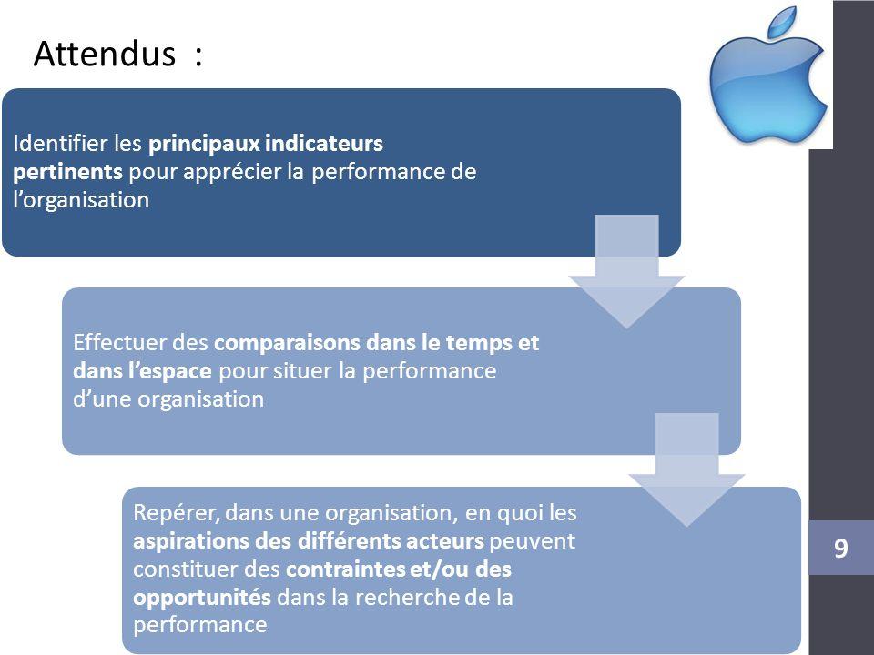 Attendus : Identifier les principaux indicateurs pertinents pour apprécier la performance de l'organisation.