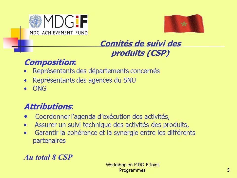Comités de suivi des produits (CSP)