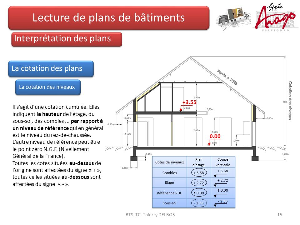 Lecture de plans de b timents ppt video online t l charger - Coupe verticale d un batiment ...