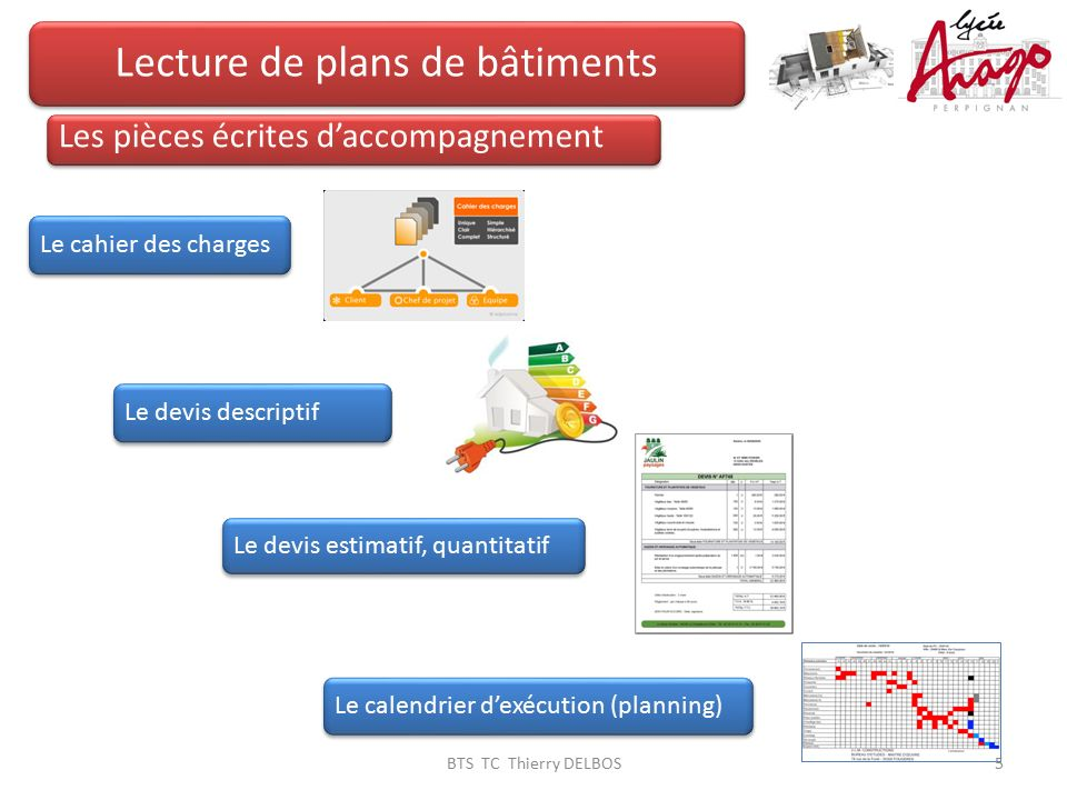 Lecture De Plans De Btiments  Ppt Video Online Tlcharger