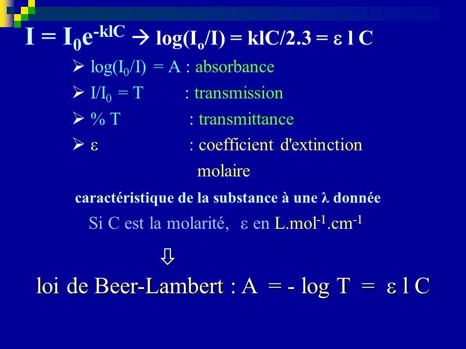 I = I0e-klC  log(Io/I) = klC/2.3 =  l C
