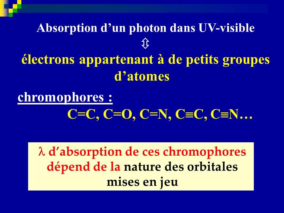 électrons appartenant à de petits groupes d'atomes