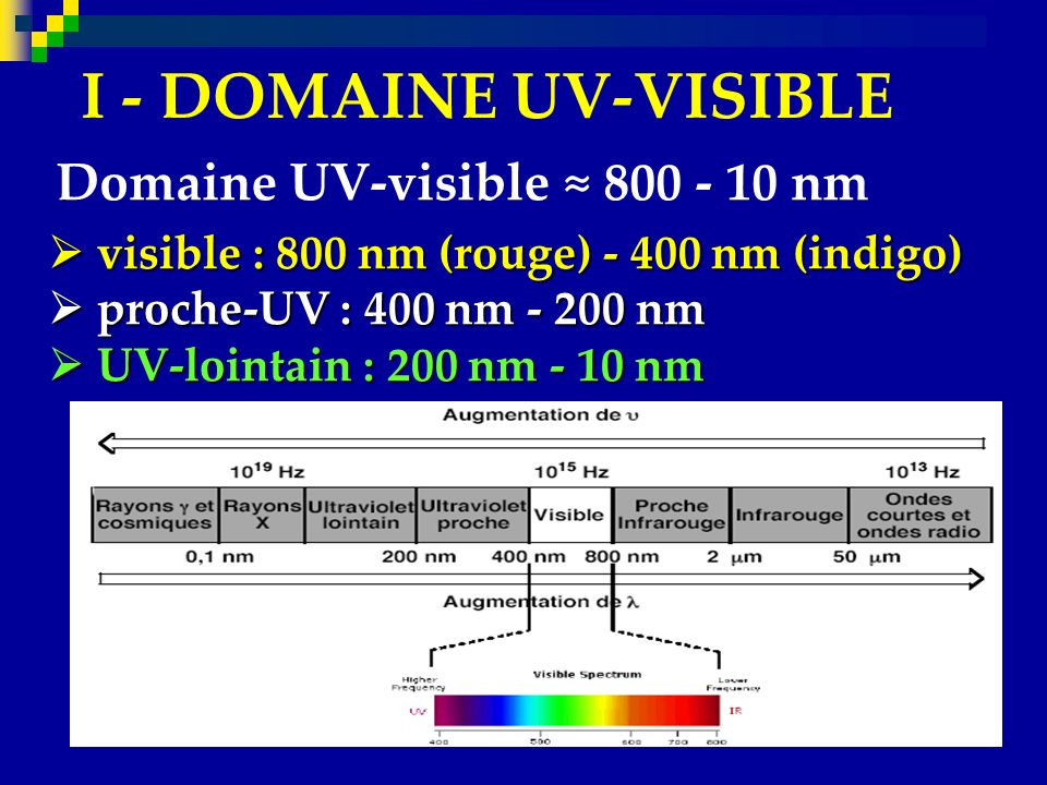 I - DOMAINE UV-VISIBLE Domaine UV-visible ≈ 800 - 10 nm